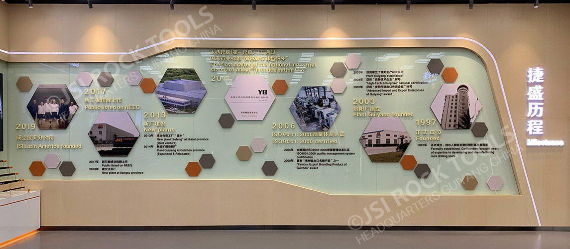Company Showroom - Milestones